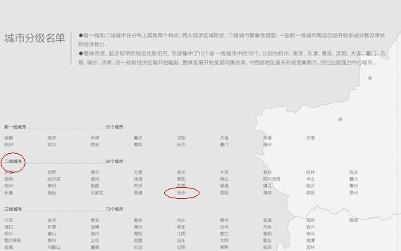 最新城市排名出炉 徐州被列为二线城市(图)